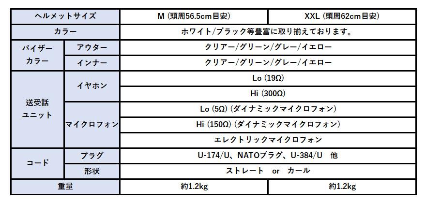 """航空用ヘルメット""""LH250"""""""